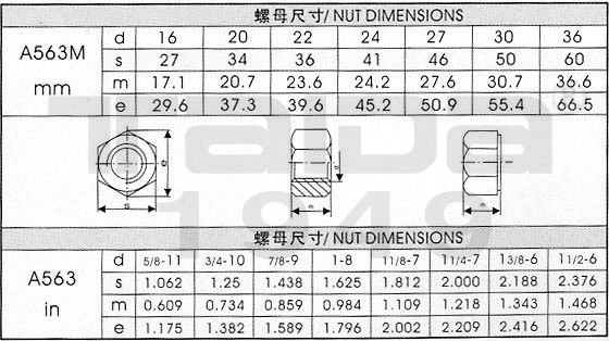 A325 A325m Zp Heavy Hex Structural Bolts Ningbo Taida